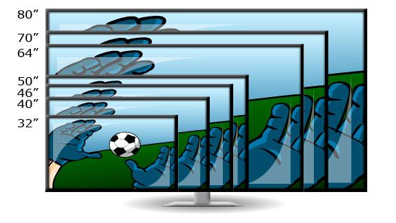 Sidste nye Priser på store tv-skærme fortsætter ned - FlatpanelsDK GJ-57