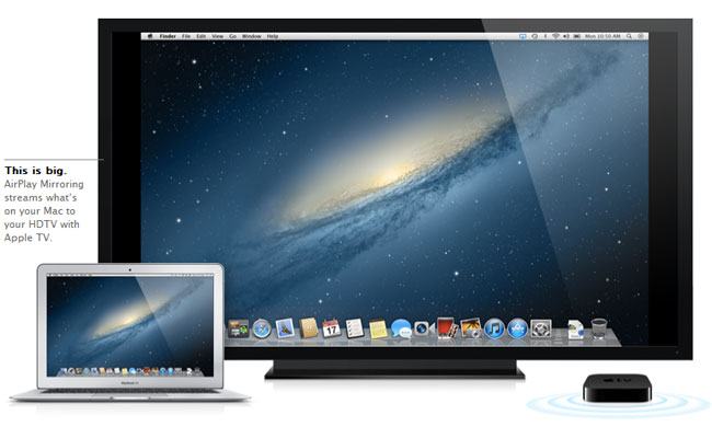 AirPlay Mirroring kommer til Mac