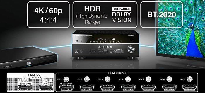 HDMI ARC (Audio Return Channel) og eARC forklaret - FlatpanelsDK