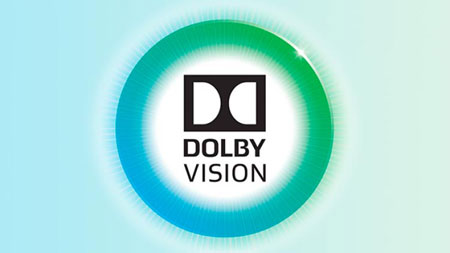 Dolby Vision Sony TV