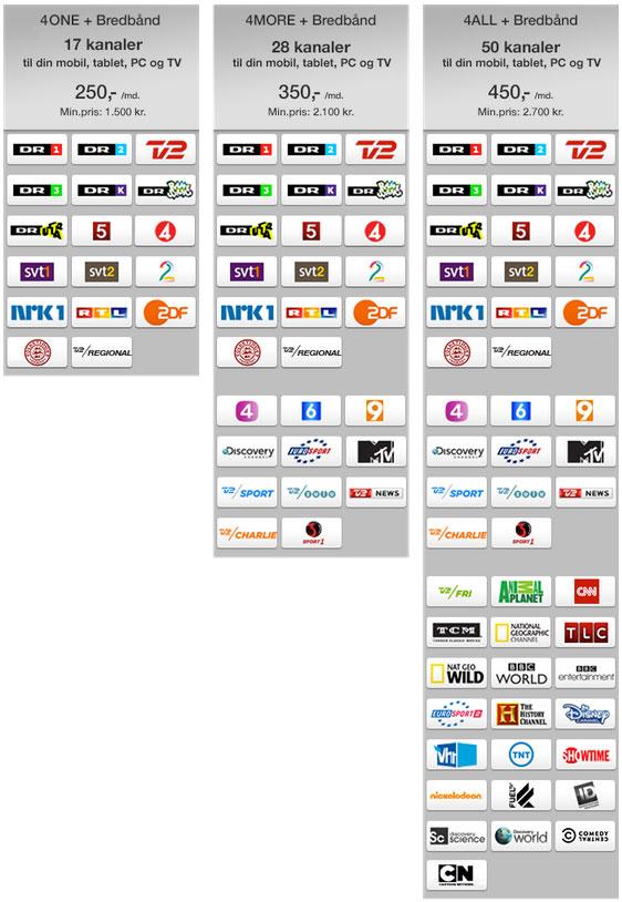tv og bredbånd pakke yousee