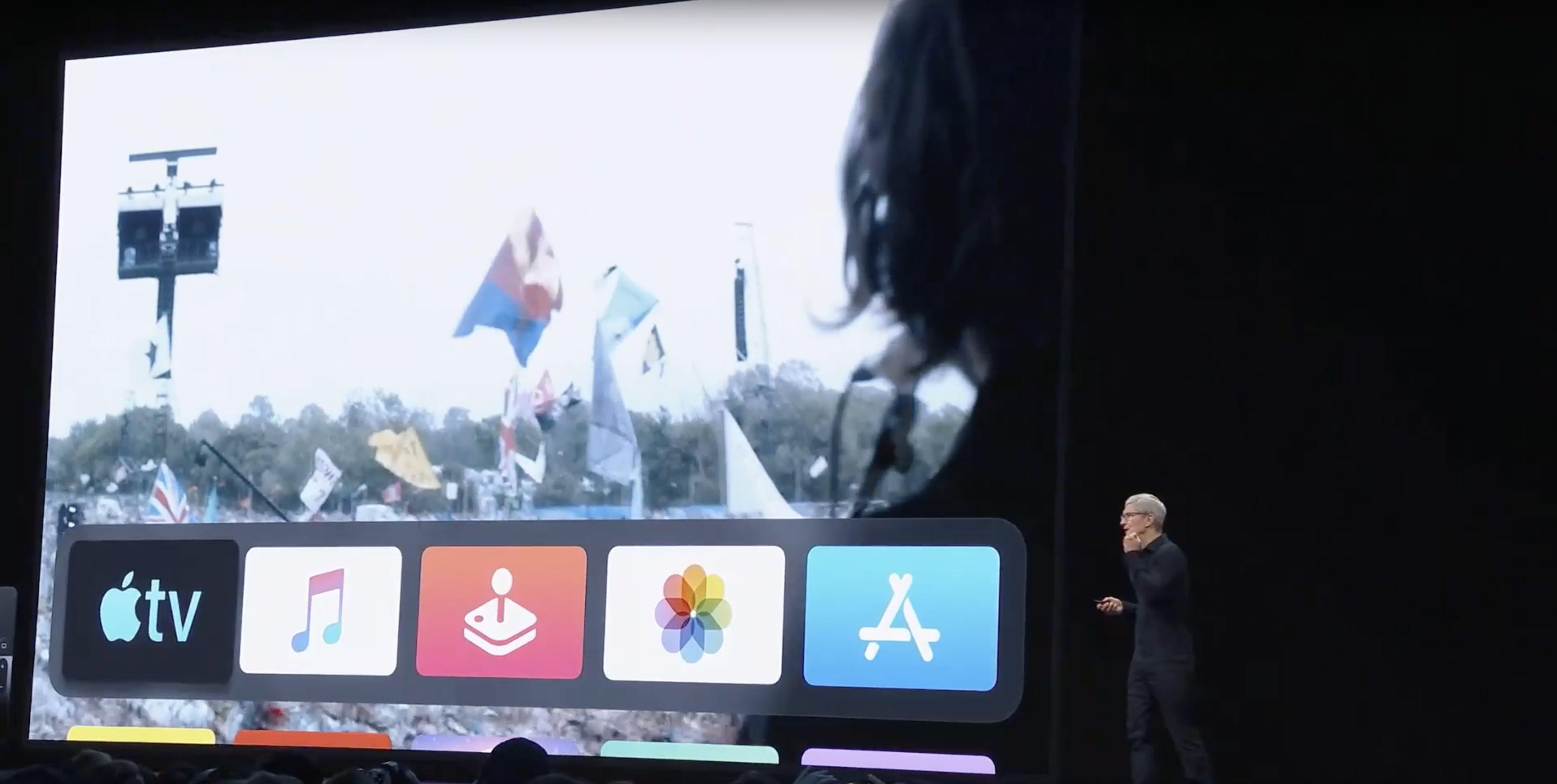 AWWDC 2019